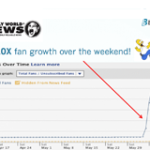 How to increase your Facebook Fan numbers quickly